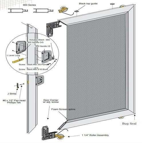 How To Measure For Replacement Patio Screen Door